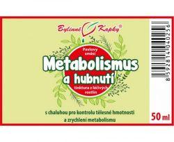 Bylinné kapky Metabolismus a hubnutí - etiketa